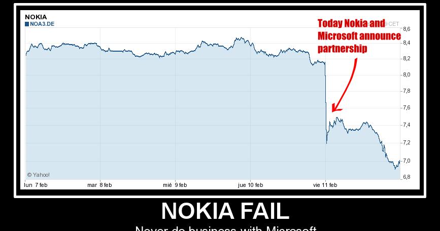 Nokia Si Allea Con Microsoft Epic Fail
