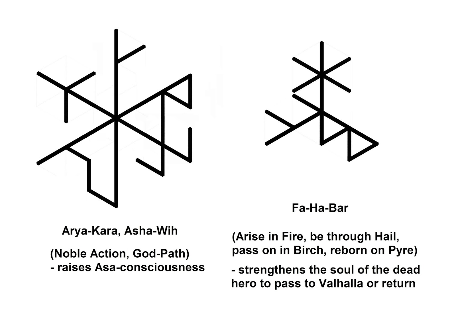 Real rune magick the esoteric praxis of bind runes two other armanen bind runes the one on the right fa ha bar was used not only in funerals but also rites of initiation into adulthood arising and biocorpaavc Image collections