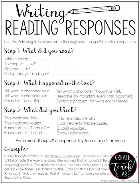Reading response essay