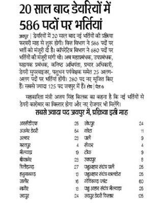 RCDF Recruitment 2017 sarasmilkfed.rajasthan.gov.in Latest Bharti News