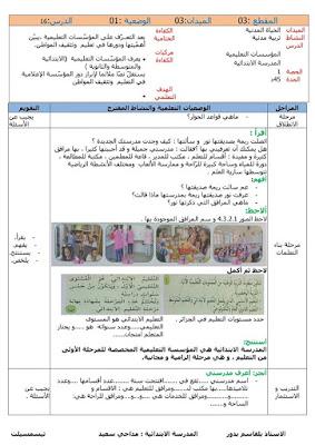 مذكرات الاسبوع 21 مادة التربية المدنية السنة الرابعة ابتدائي الجيل الثاني