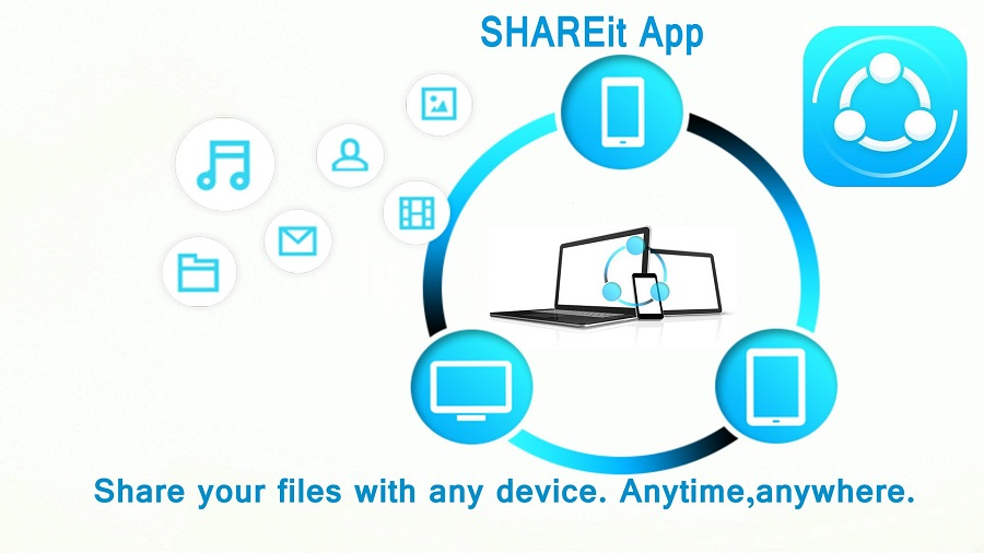 SHAREit, for pc, file sharing apps, cross-platform file sharing app