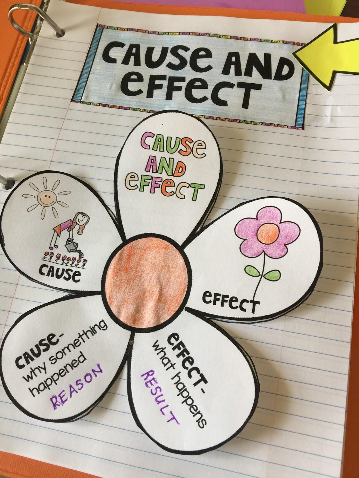 7 Ways to Teach Cause and Effect   Rockin Resources [ 1600 x 1200 Pixel ]