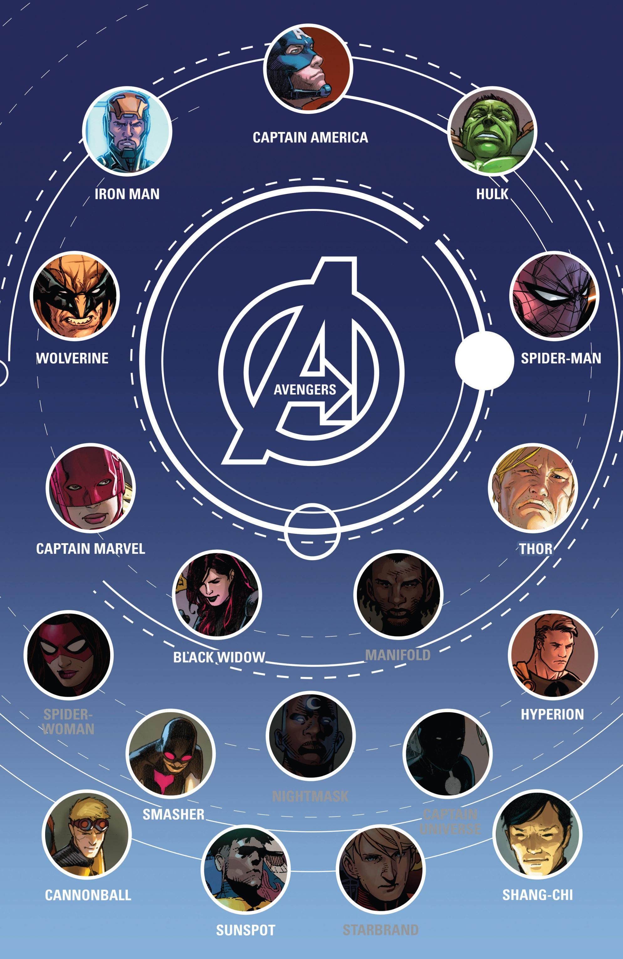 Read online Avengers (2013) comic -  Issue #Avengers (2013) _TPB 5 - 66