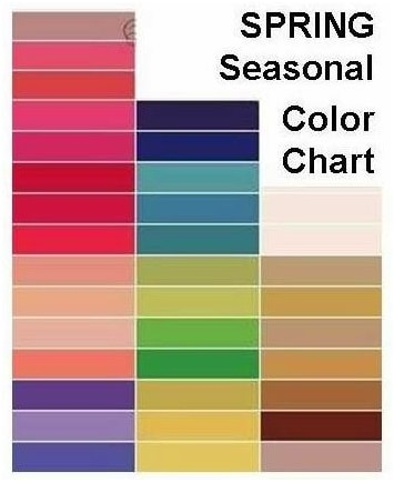 Apply seasonal color chart