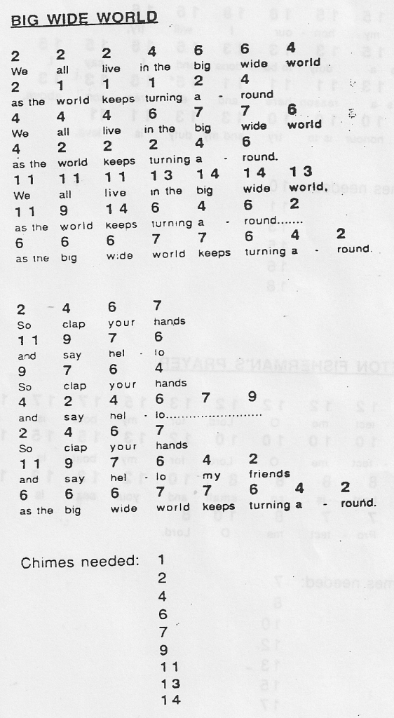 a canadian guider: Songs to Play on your Pipe Chimes