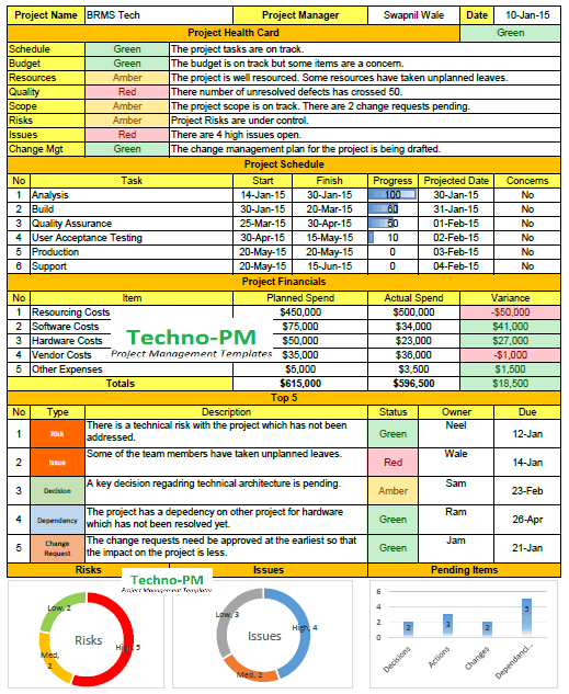 Weekly Status Report Format Excel Download - Free Project Management ...
