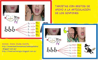 Resultado de imagen de Tarjetas con gestos de apoyo a la articulación de los fonemas.