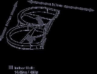 Spesifikasi Parrot AR Drone 2.0 - GudangDrone