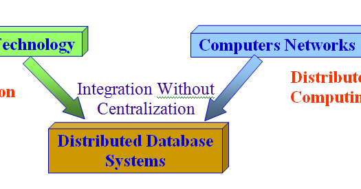 Pengertian Database Terdistribusi