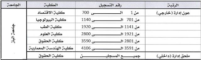 هام للمقبلين على امتحان عون ادارة 2016 مديرية التربية لولاية سطيف