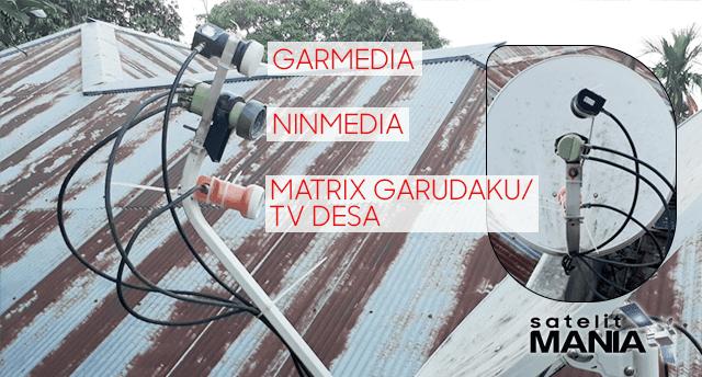 Cara Menggabungkan Ninmedia dan Garmedia dengan Matrix GarudaKu/TV Desa