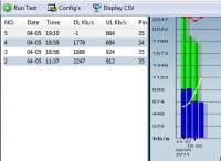Verifica se cambia la velocità di internet durante la giornata