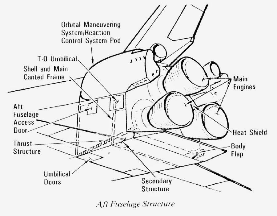Atlantis Space Shuttle Schematics