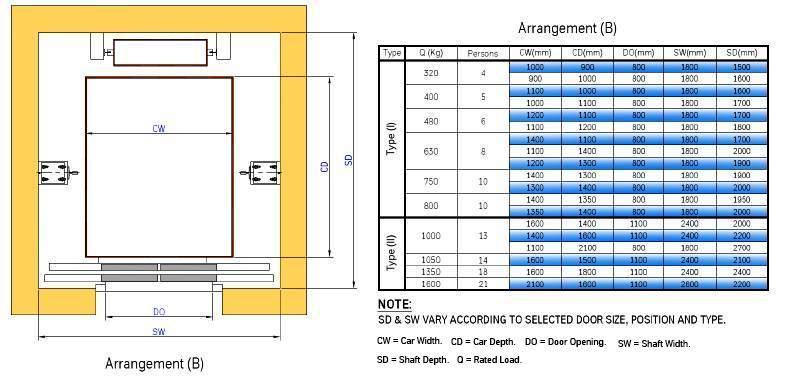 Ontario Building Code Illustrated Pdf