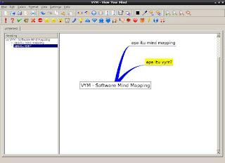 VYM software gratis untuk menggambar mind map