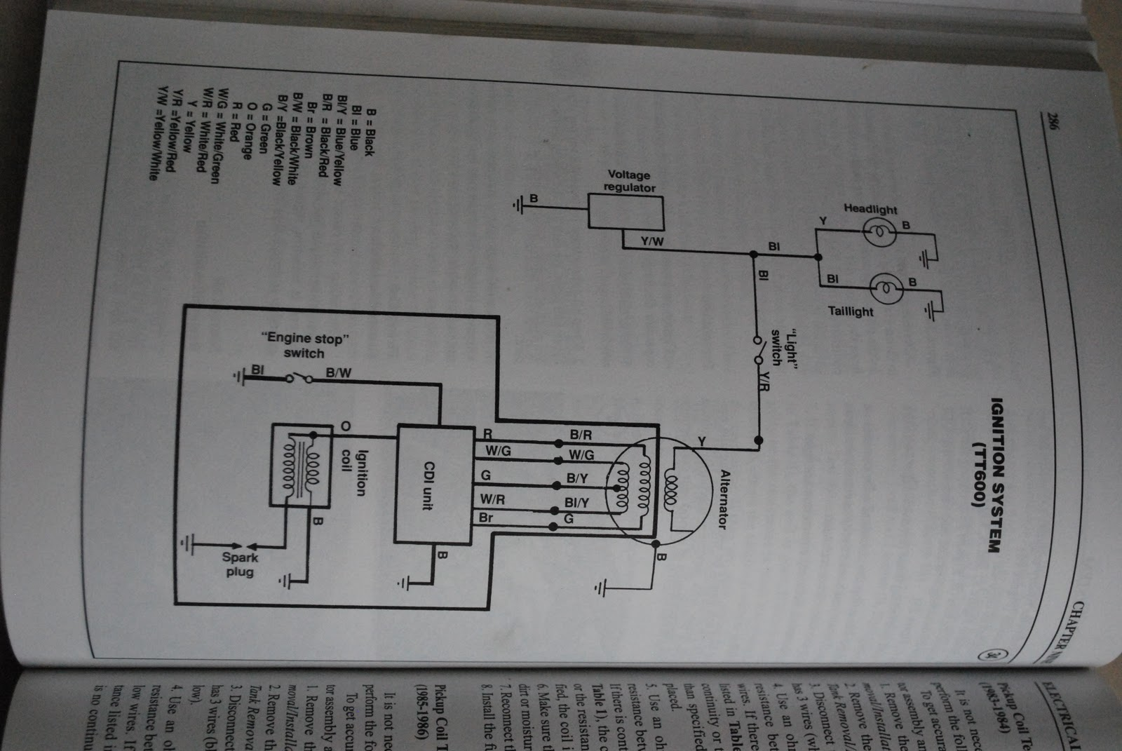 1983 Yamaha Maxim Wiring Diagrams Manual Of Diagram Xj650 1100 As Well 1982