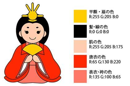 女雛の配色サンプル