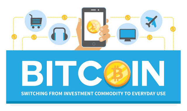 Bitcoin Switching from Investment Commodity to Everyday Use