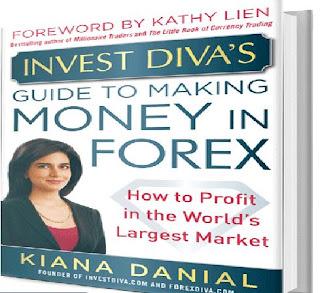 Forex n indicator worldwide invest