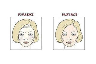 MENGENAL SUGAR FACE DAN DAIRY FACE Ini Akibat Berlebih Konsumsi Gula dan Susu pada Kulit Wajah