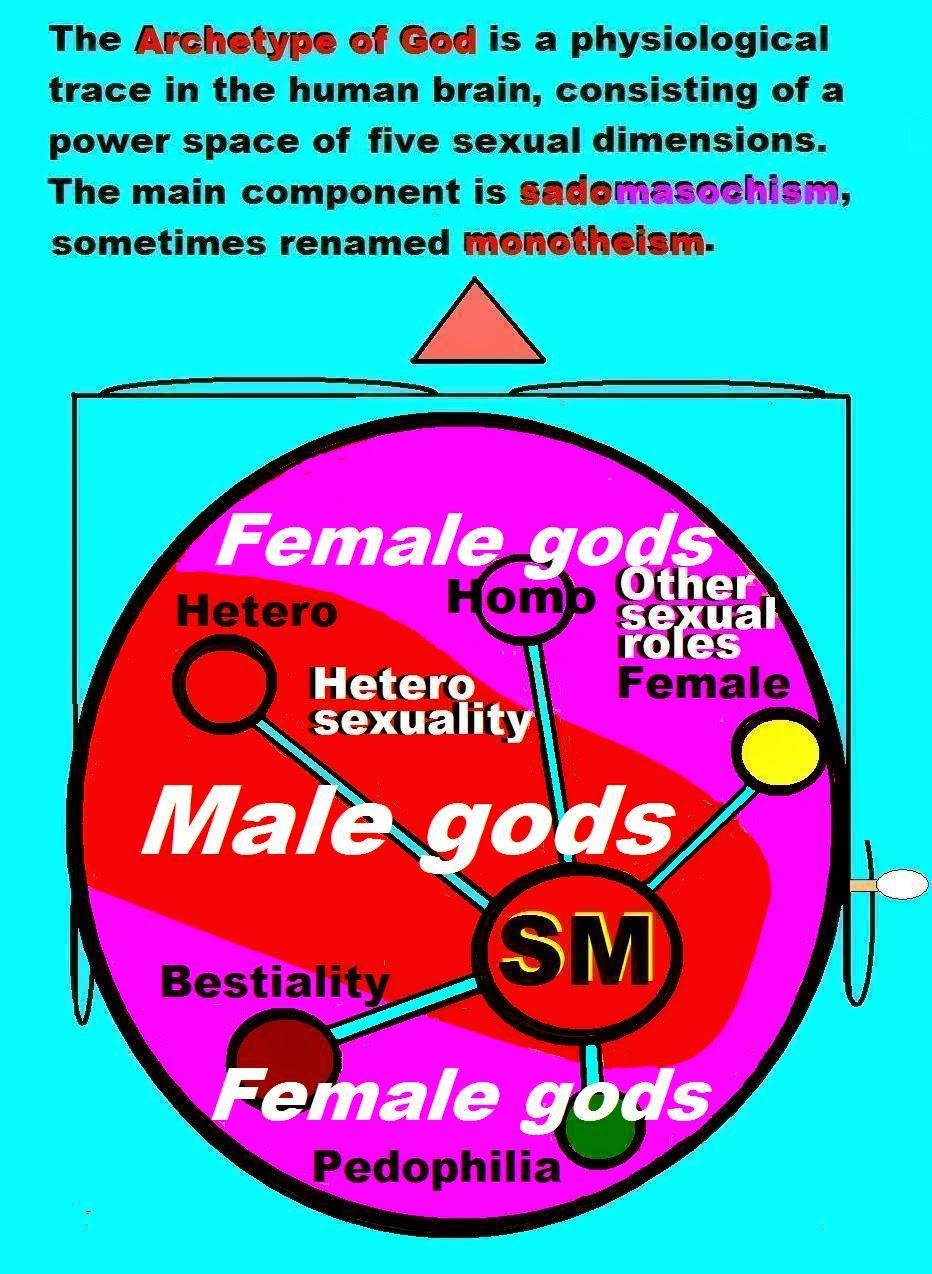 male masochist Gay