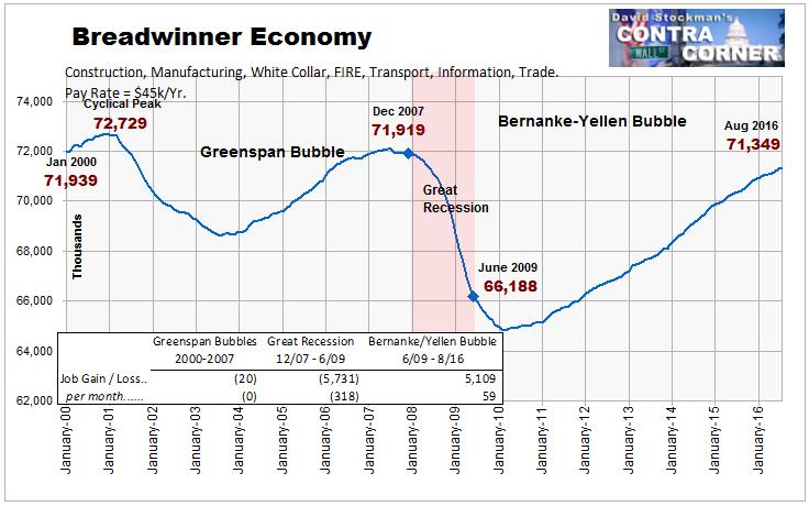 Non ci vorr molto prima che le banche centrali si for Dichiarazione di missione adobe