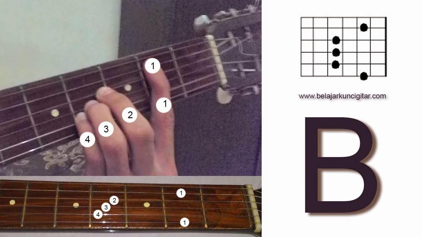 gambar kunci gitar B dan cara belajar yang benar
