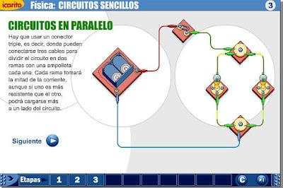 http://www.ceiploreto.es/sugerencias/icarito/circuitos_electricos.swf