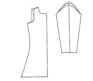 kädentien korkeuden mittaaminen