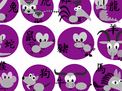 Zodiac chinezesc, 20-26 iulie 2020