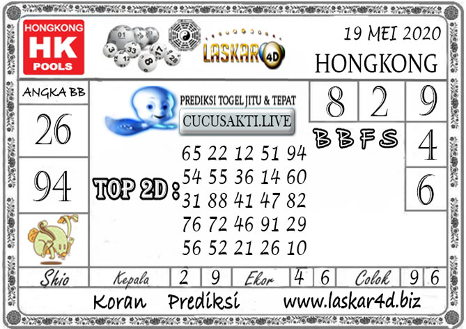 Prediksi Togel HONGKONG LASKAR4D 19 MEI 2020