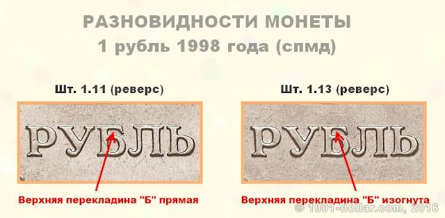 Разновидности рубля 1998 года (спмд)