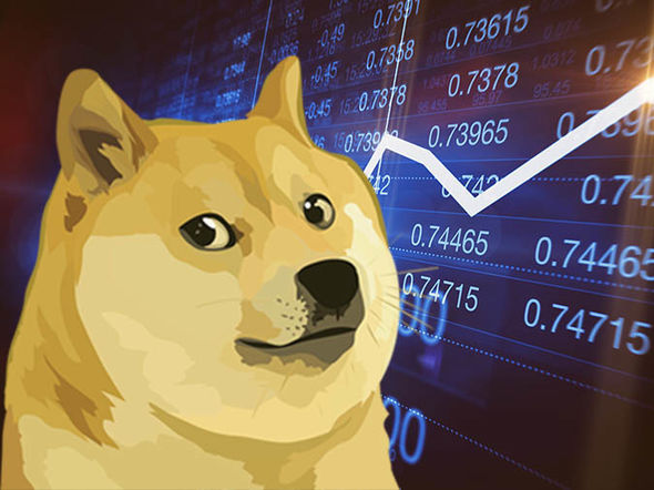 how to buy dogecoin with paypal