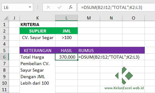 Logika AND Pada Kriteria Rumus Database
