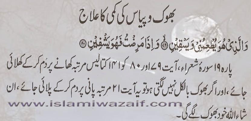 bhook piyas ki kami ka ilaj in urdu