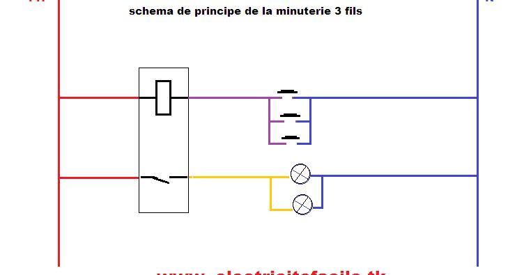 installation electrique schema raccordement cablage electrique de la minuterie. Black Bedroom Furniture Sets. Home Design Ideas