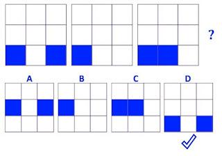 Τεστ λογικής κρίσης - Προβλήματα λογικής κρίσης Παράδειγμα 2