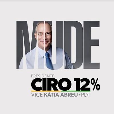 Ciro 12%