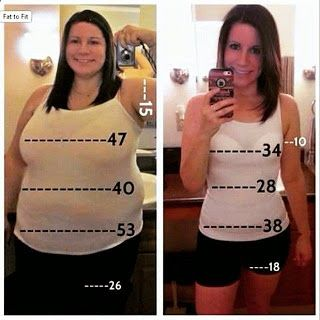 How To Lose Weight Quickly... The fastest and healthiest way to lose weight!