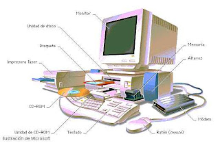 Informatica Hadware Basico