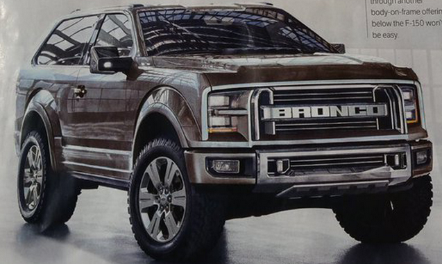 Ford Bronco 2018 Price