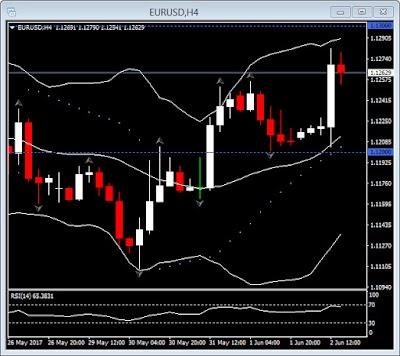 Resultados negativos de las NFP aumentan sentimiento negativo hacia el dólar