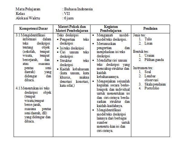 Contoh Silabus K13 Smp Guru Ilmu Sosial