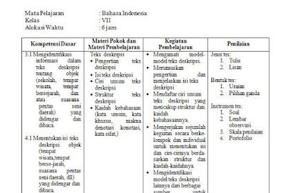 Contoh Silabus K13 Revisi 2017 Bahasa Indonesia Kelas 7, 8, 9 SMP