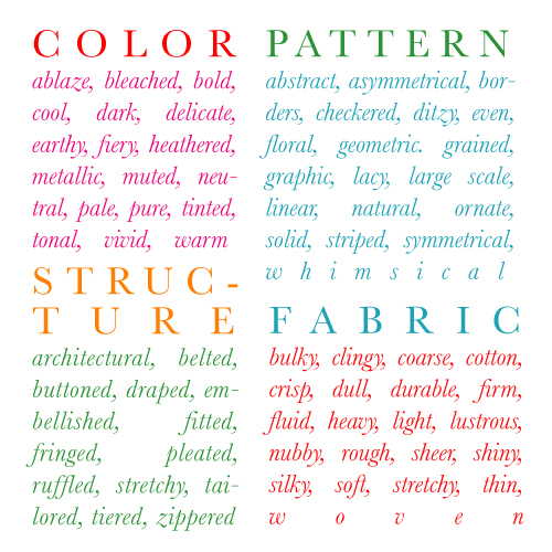 a helpful list of terms to help you speak in clothing ese