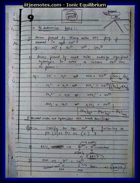 Ionic Equilibrium9