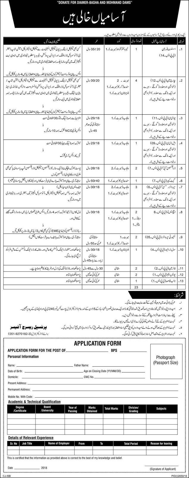 23 New Govt Jobs in Islamabad, December 2018 newpakjobs.com