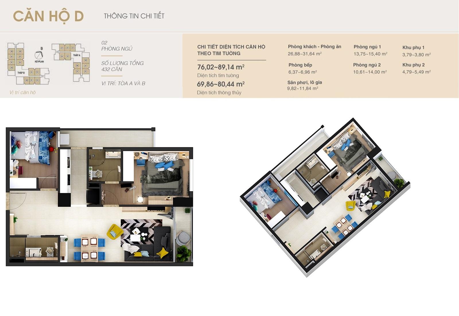 Thiết kế căn hộ D Dlc complex nguyễn tuân