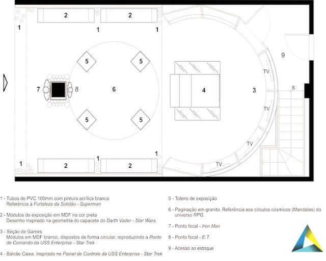 projeto arquitetura loja brinquedos games colecionáveis layout planta baixa setorização